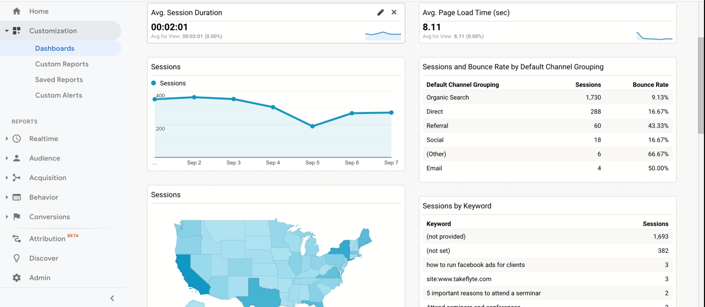 How to Create a Dashboard in Google Analytics