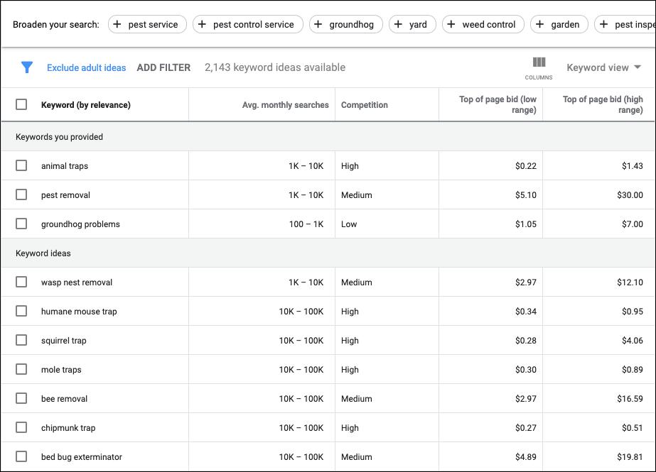 Keyword Planner Results